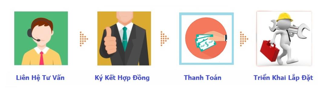 Đăng ký mạng Internet FPT Hà Nội